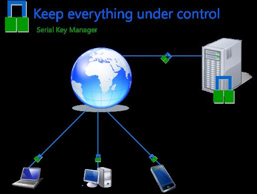 skm_system_all_skgl
